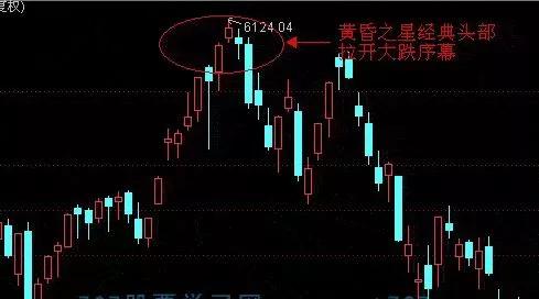 如何正确认识交易系统的买卖信号?